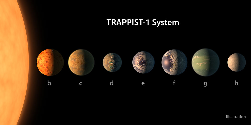 trappist-planets.jpg